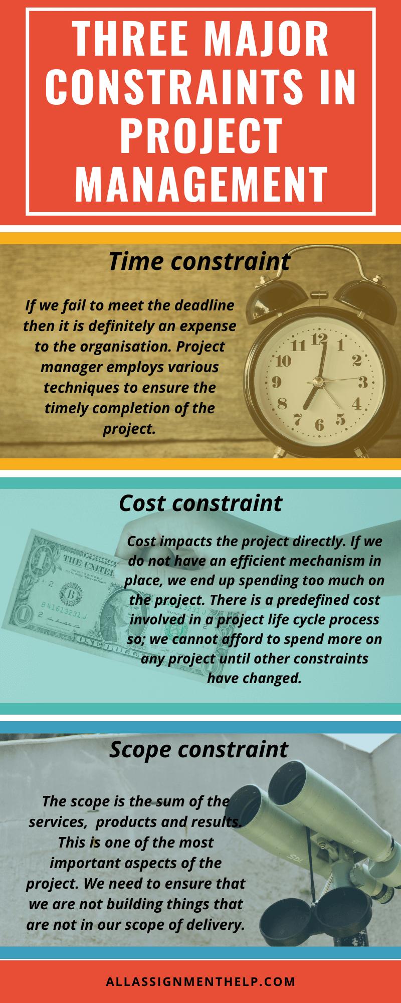 Project-Management-homework-help