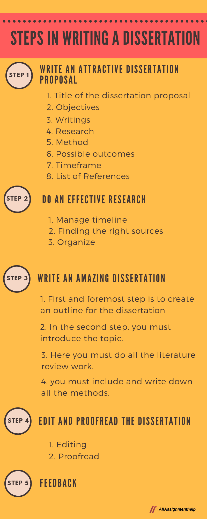 Steps-in-writing-a-Dissertation