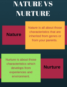 nature vs. nurture essay_1