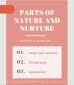 nature vs. nurture essay_3