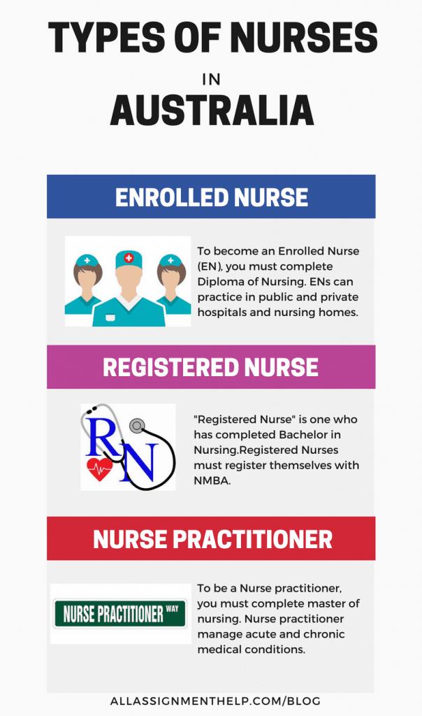 nursing-courses