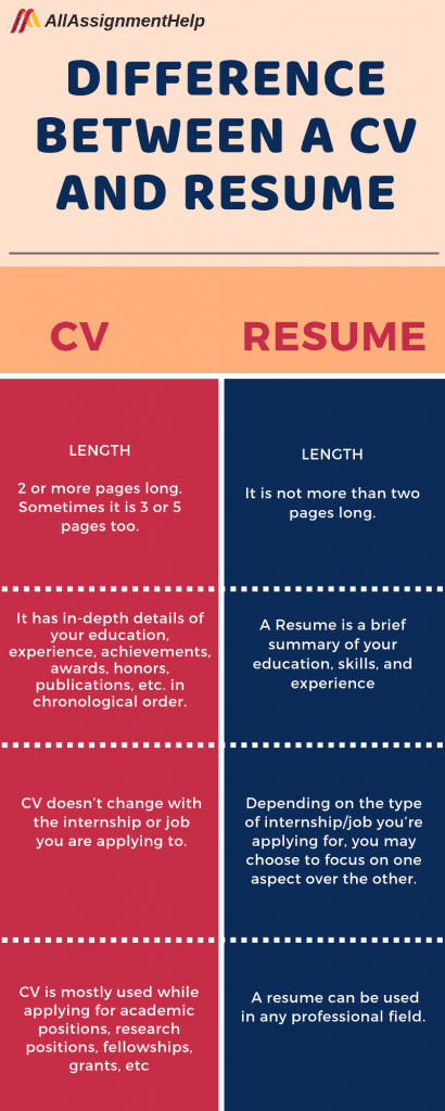 resume-writing-service