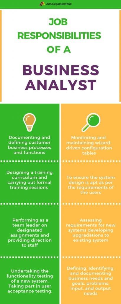 business-analyst-responsibilities
