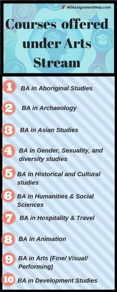 Bachelor-of-arts