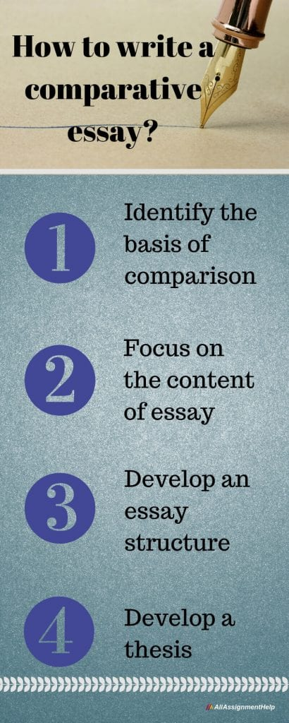 how=to=write-a-comparative-essay