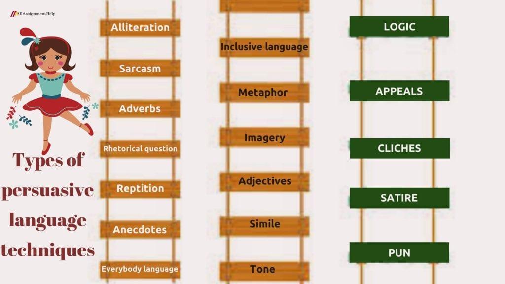 persuasive-language-techniques