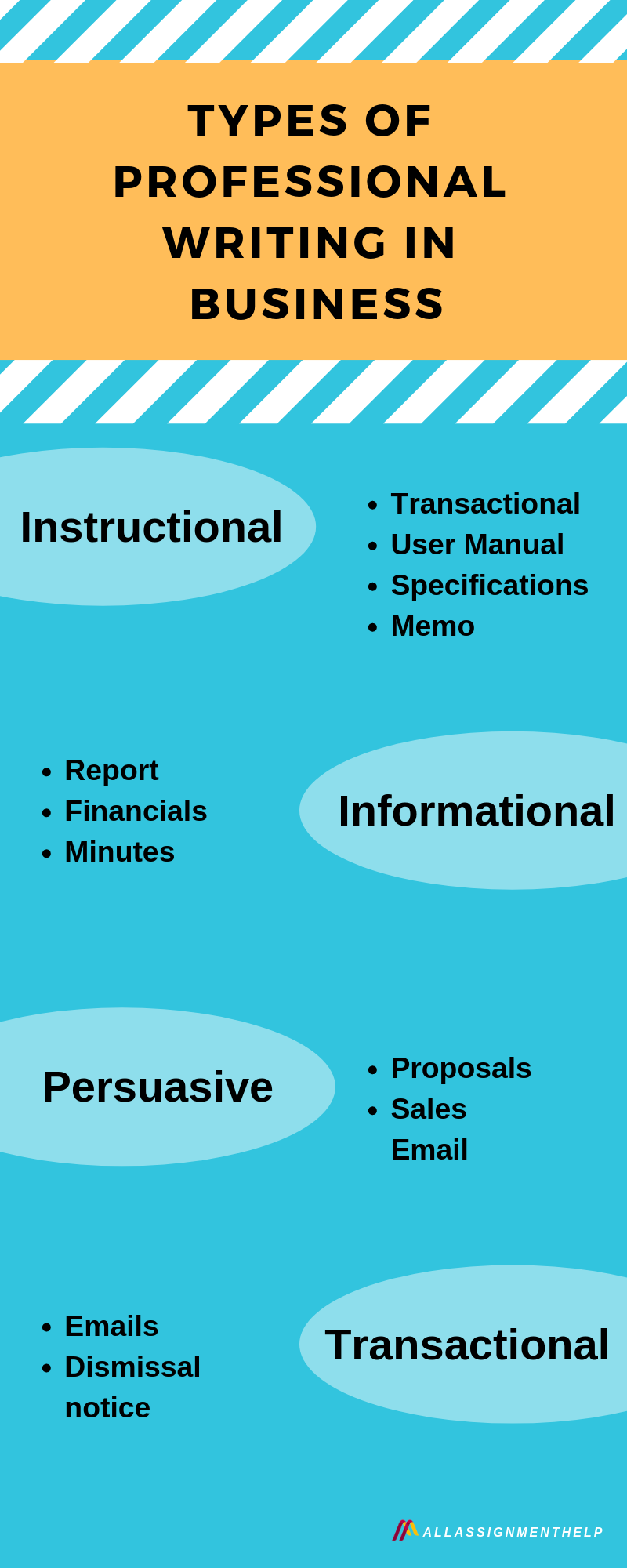 types of professional writing.png