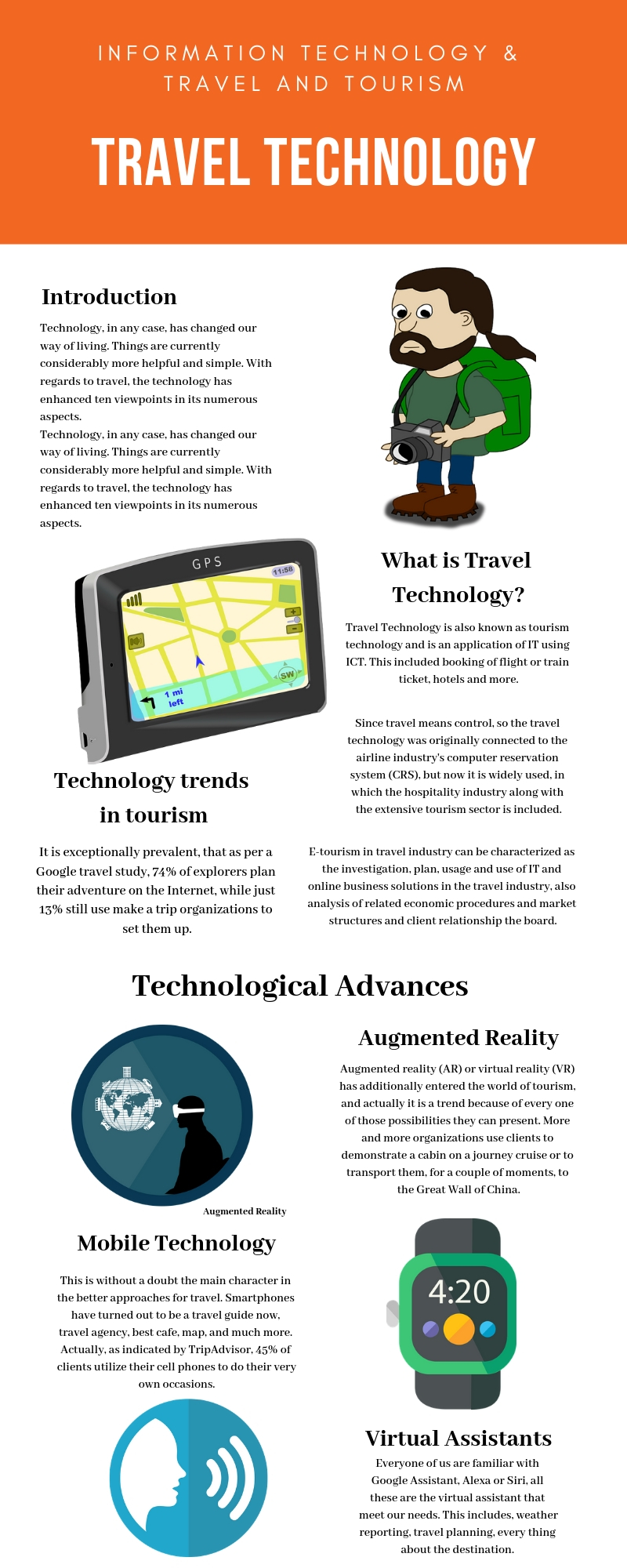 Use of technology in Travel