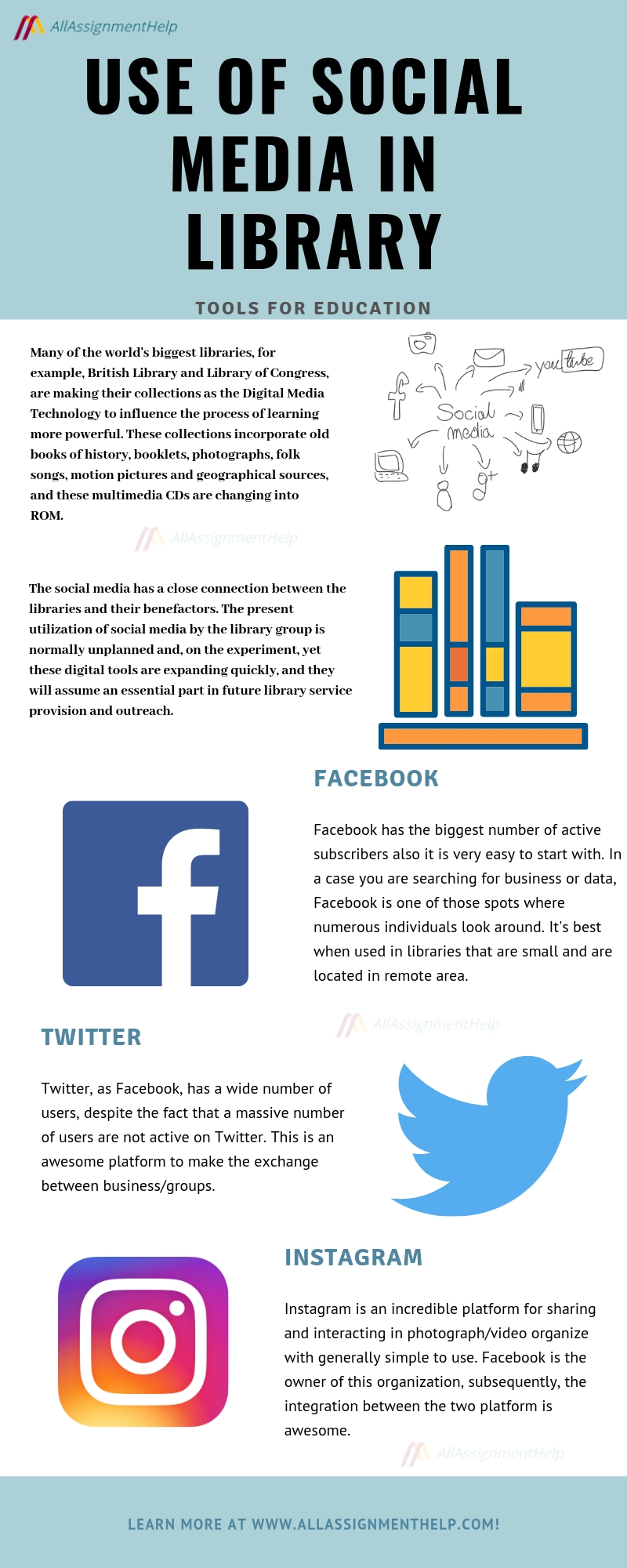1USE OF SOCIAL MEDIA IN LIBRARY