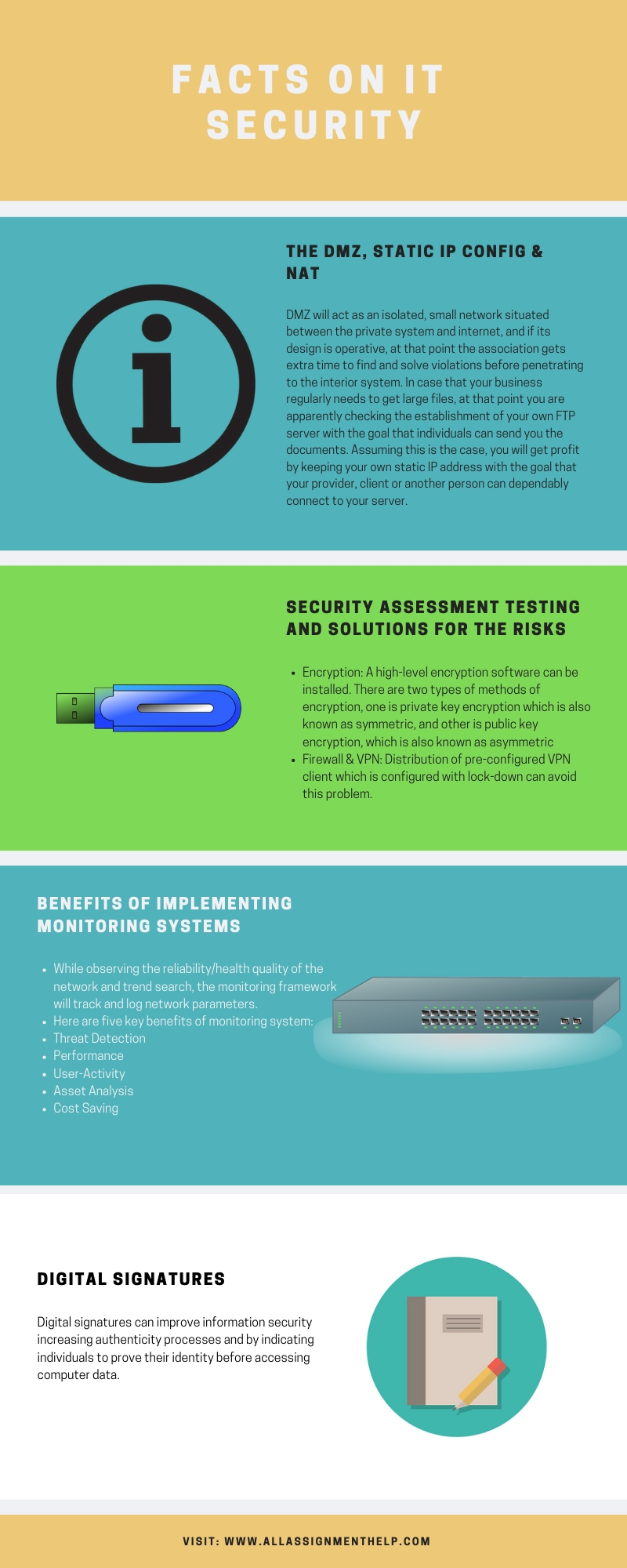 Facts on Information Security