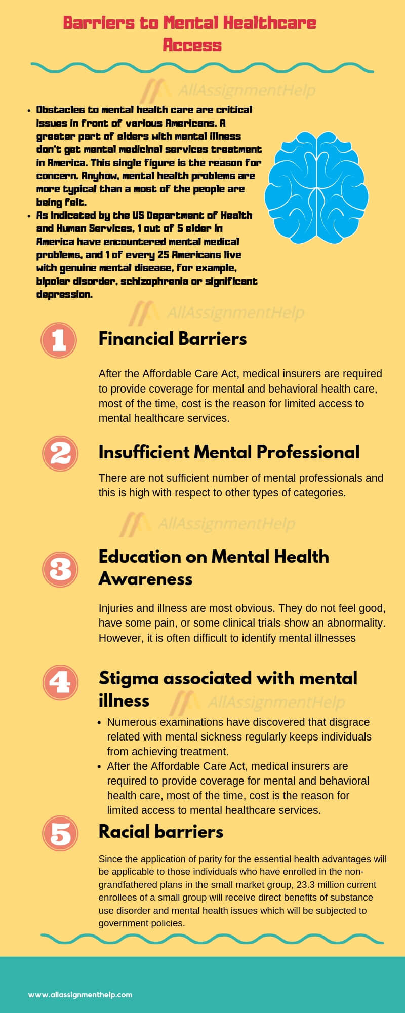 2. Barriers to Mental Healthcare Access