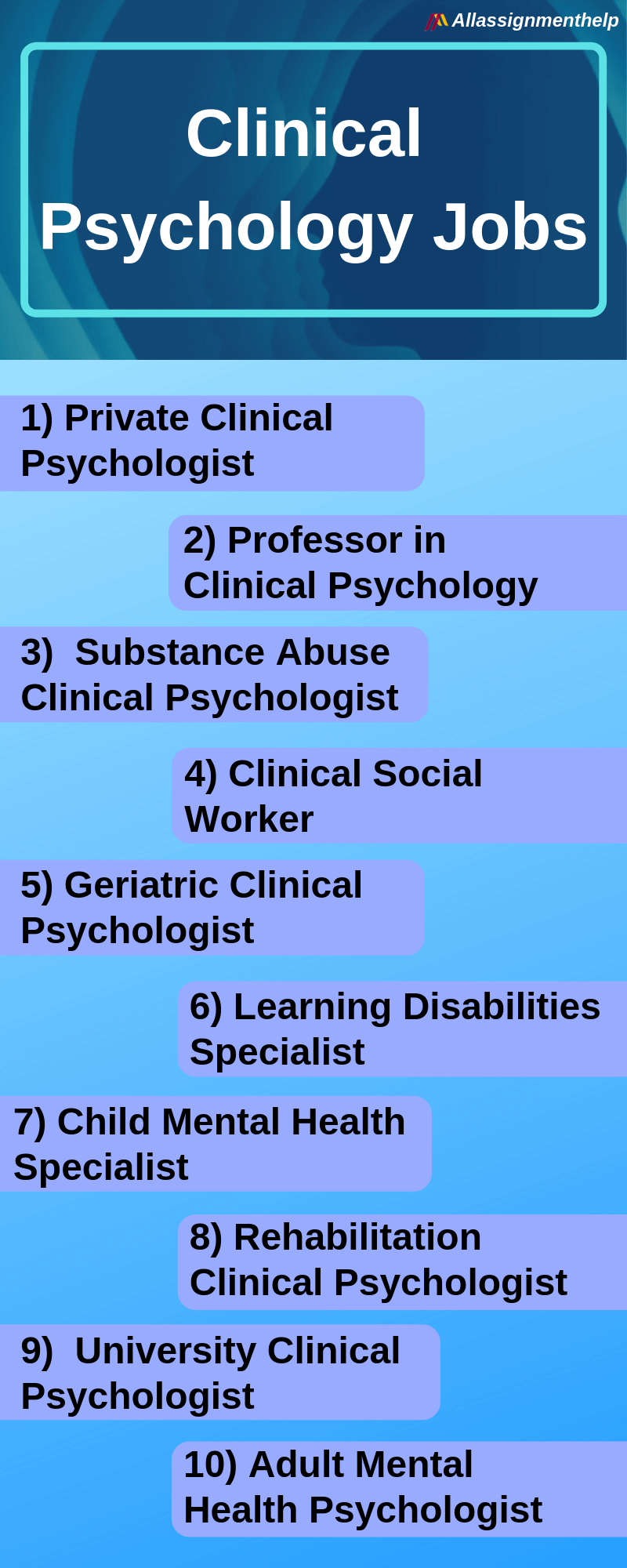 Clinical psychology jobs.png