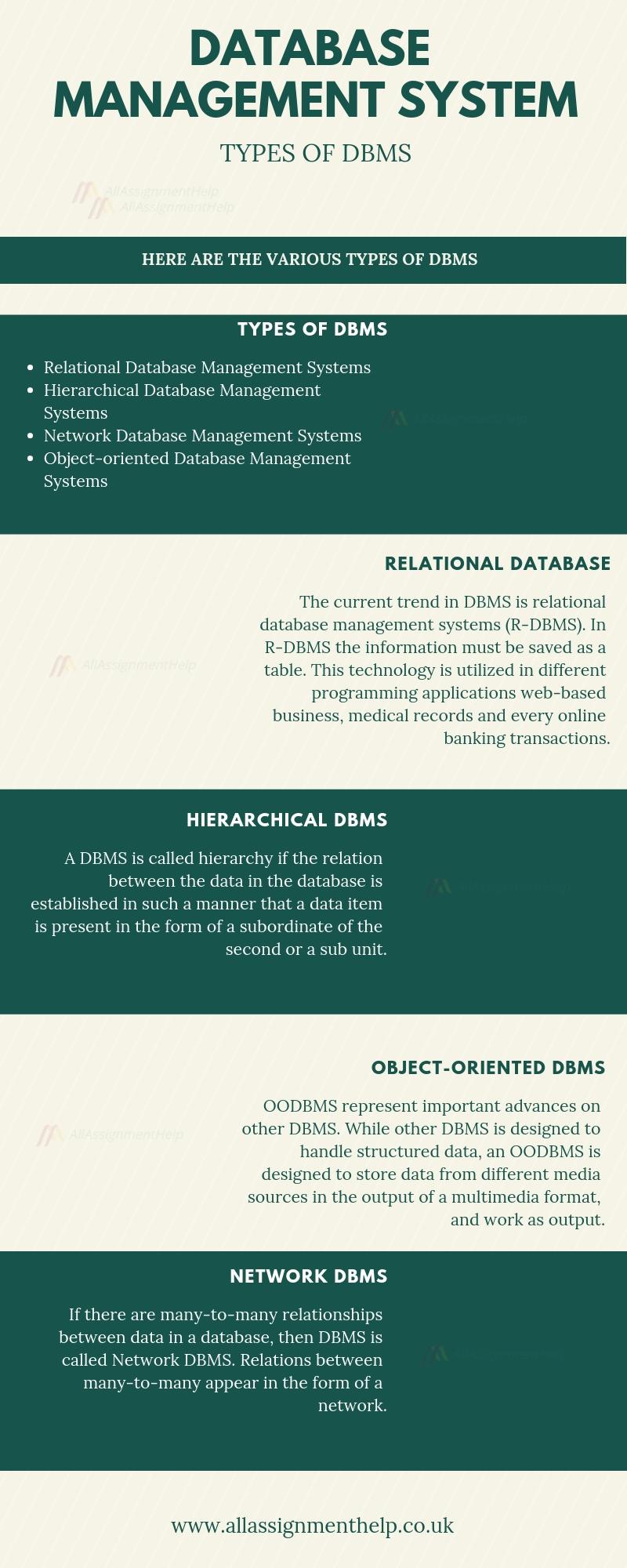Type of Database Management System