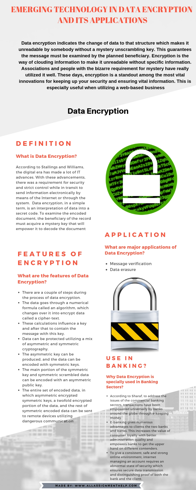 Emerging Technology in Data Encryption and its Applications