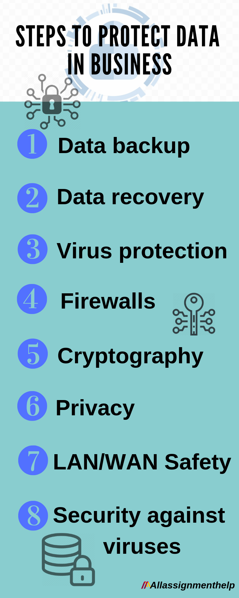Steps to protect data in business.png