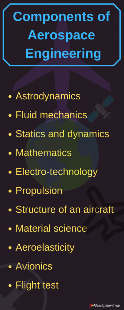 aerospace-engineering