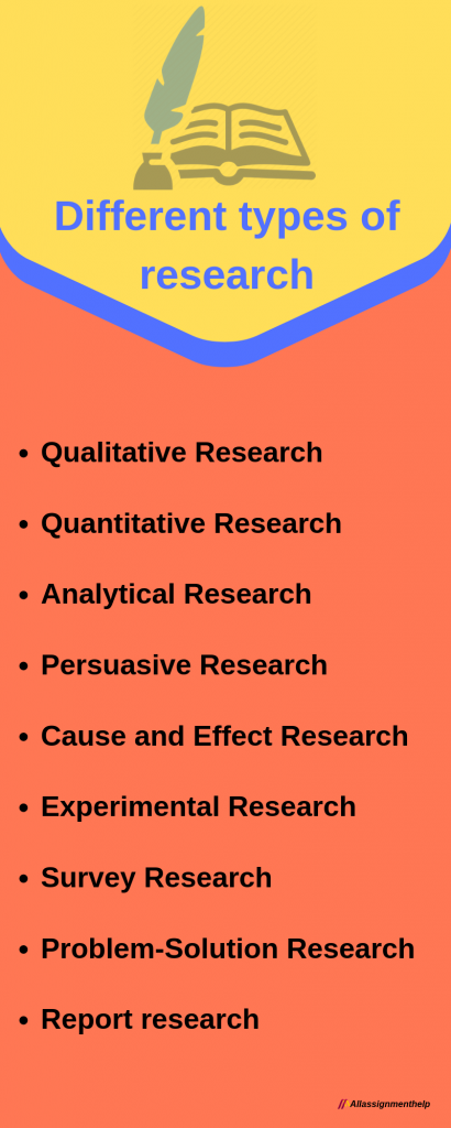 Different types of research