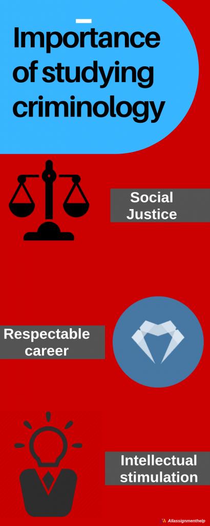 Importance of studying criminology