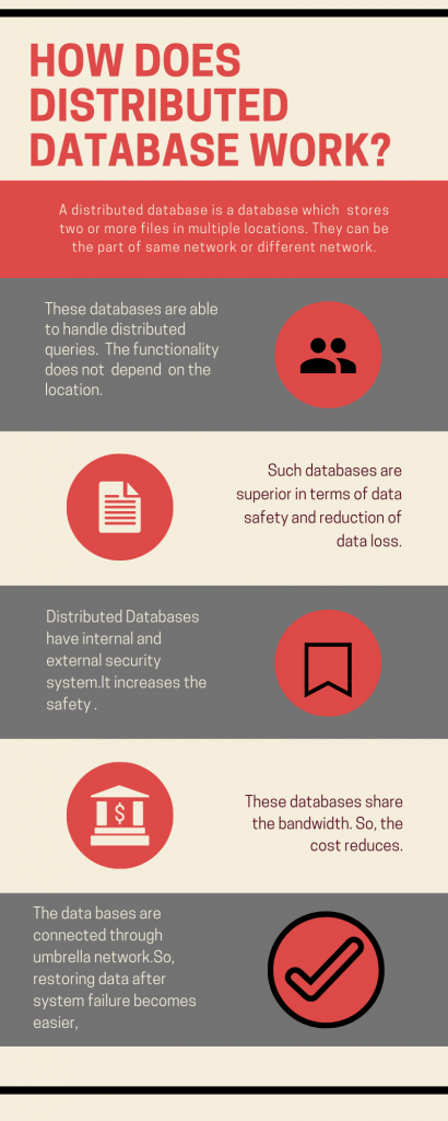 How Does Distributed Database Work?