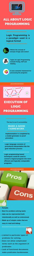 What is Logic Programming