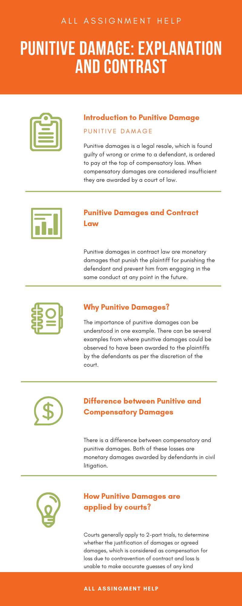 Punitive Damage