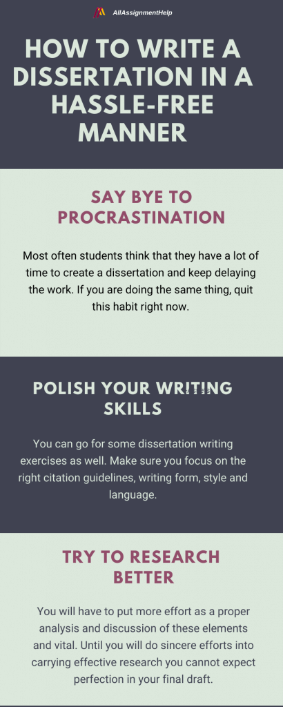 how-to-write-a-dissertation