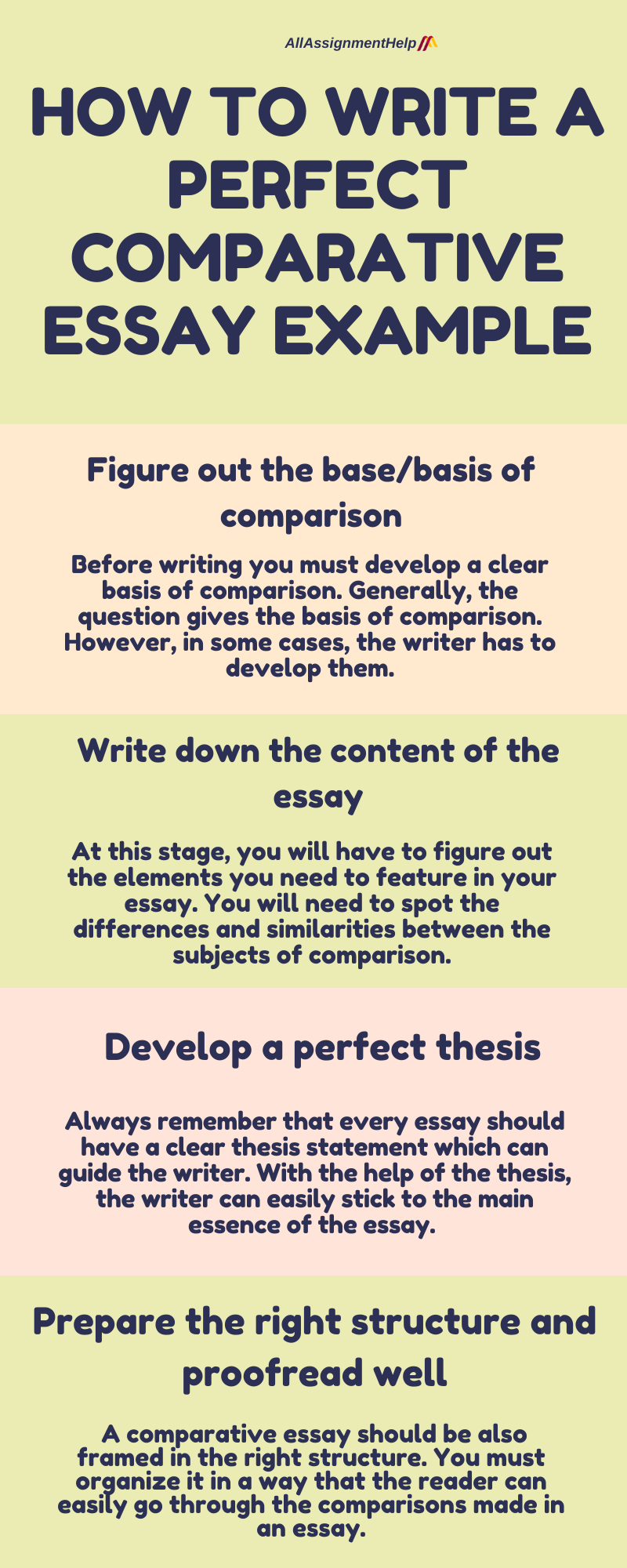 How to write a topic sentence for a comparative paragraph popular cheap essay editor for hire online