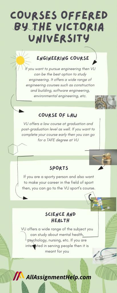 Victoria-University-Assignment-Help